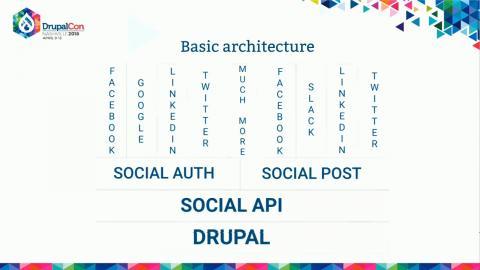 DrupalCon Nashville 2018 | Drupal tv